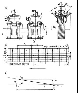 схема набора резцов и
