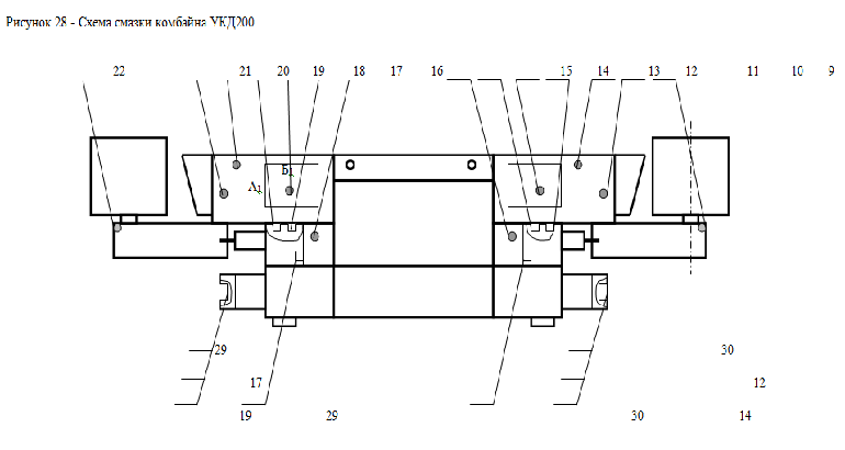 Схема горного комбайна